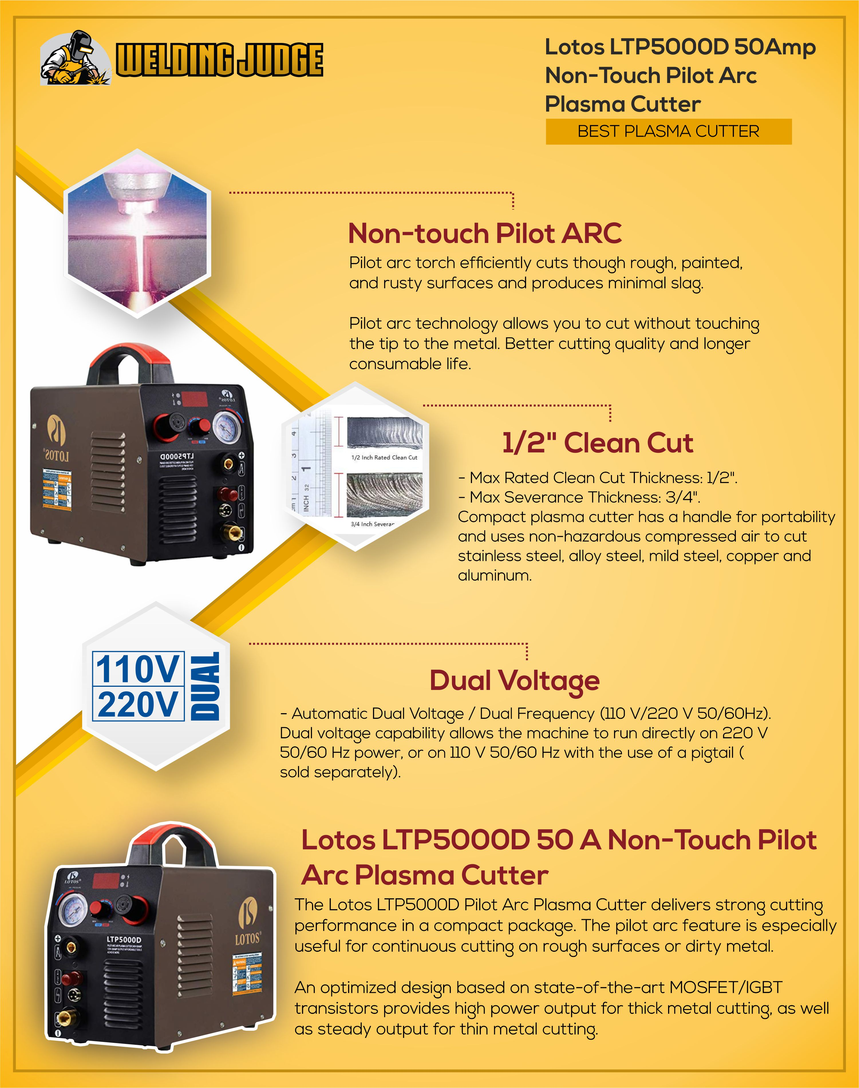 Plasma Cutter Infographics