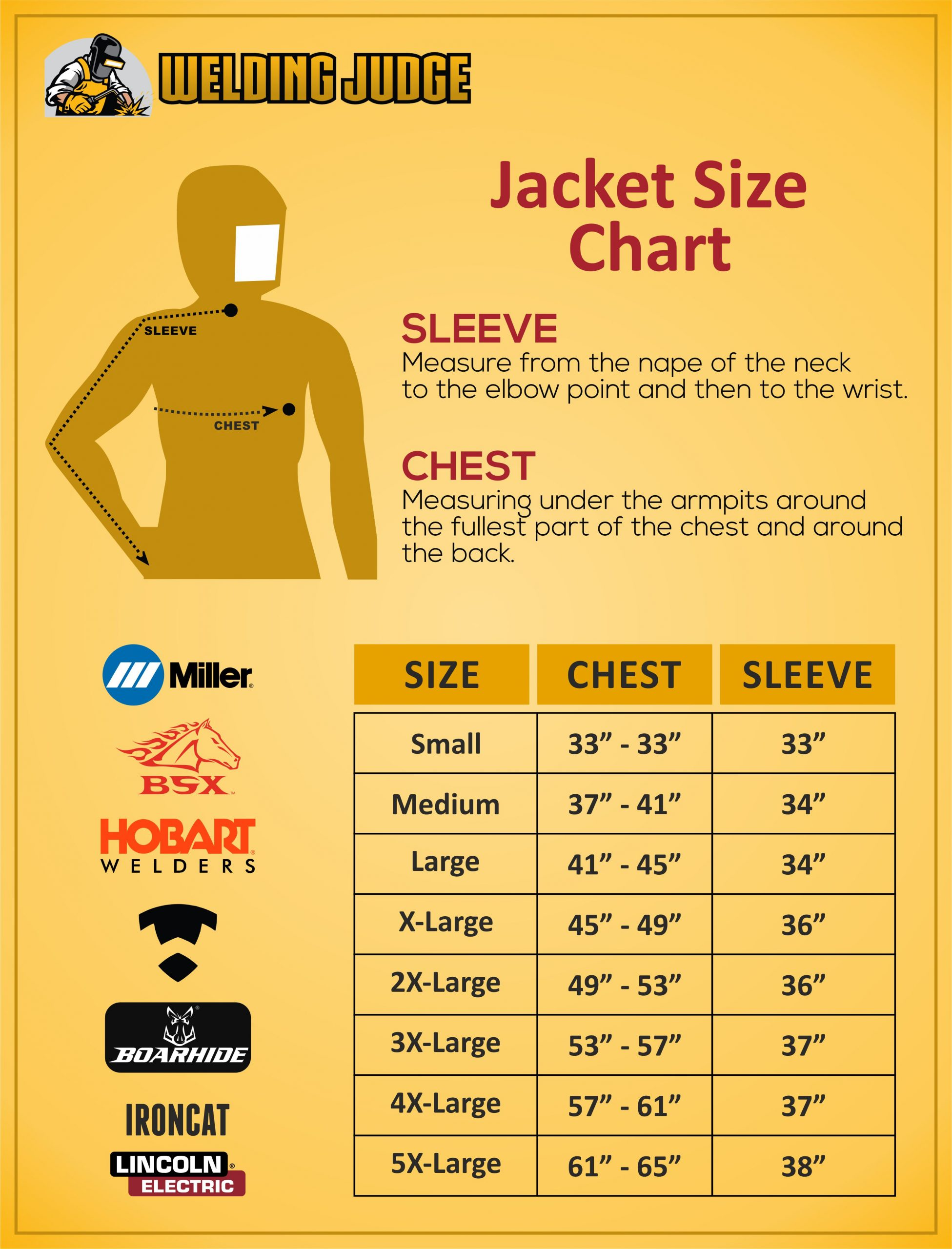 How to check welding jacket size