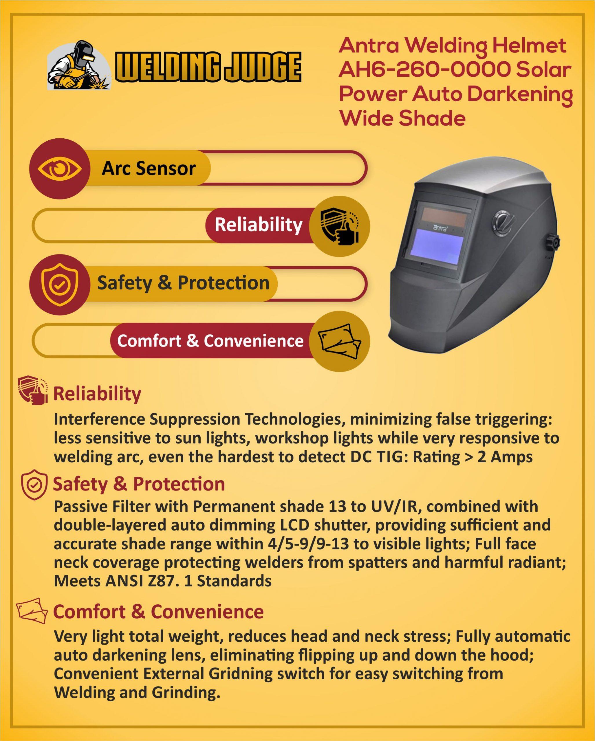 Antra Welding Helmet AH6-260-0000 detailed infographics