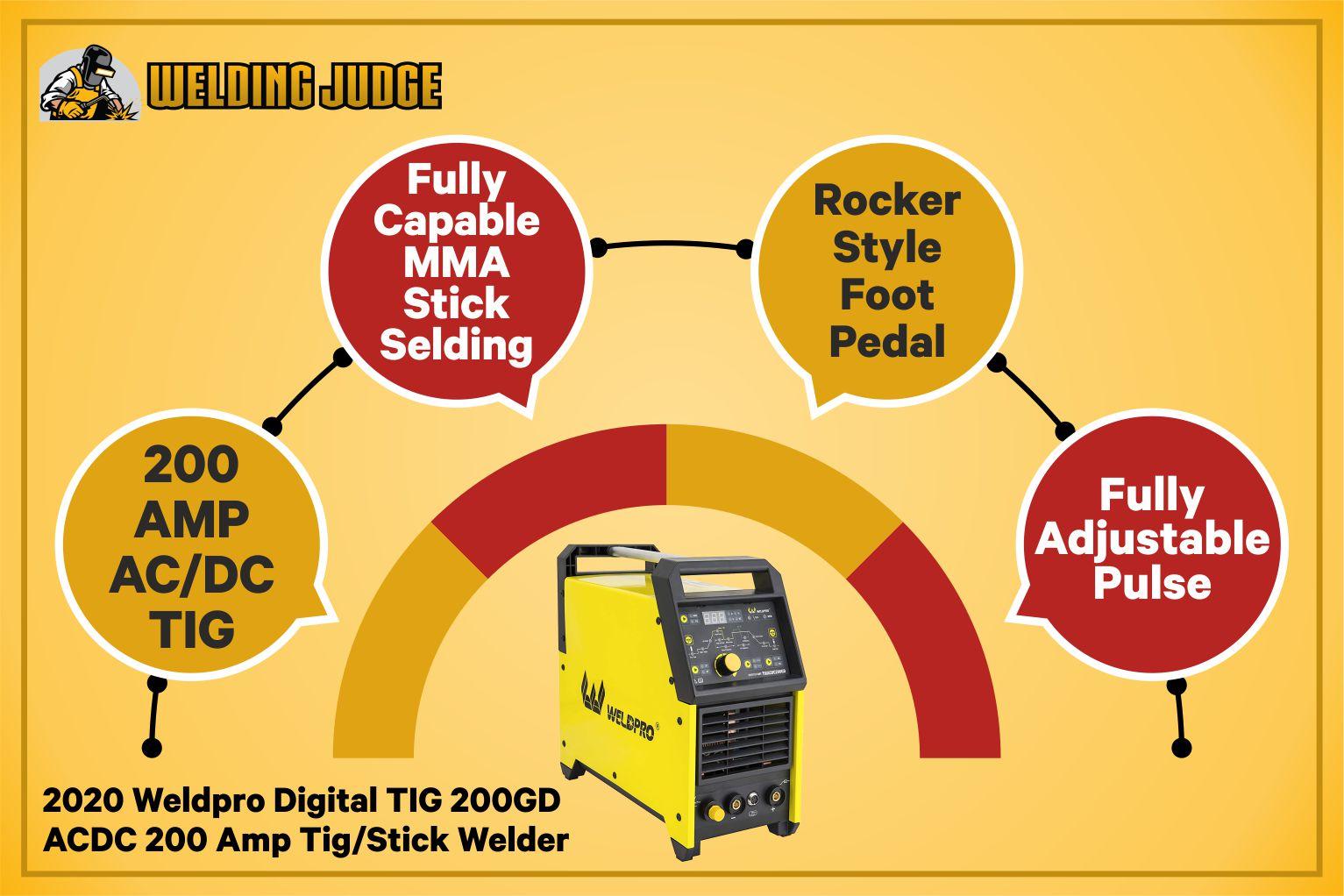 2020 Weldpro Digital - Best TIG Welder for Beginners infographic detail