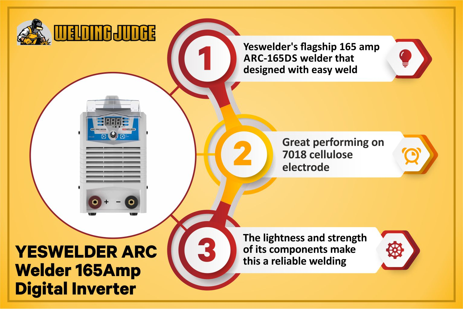 YESWELDER TIG-205DS 200 - Best TIG Welder under $300 infographic detail