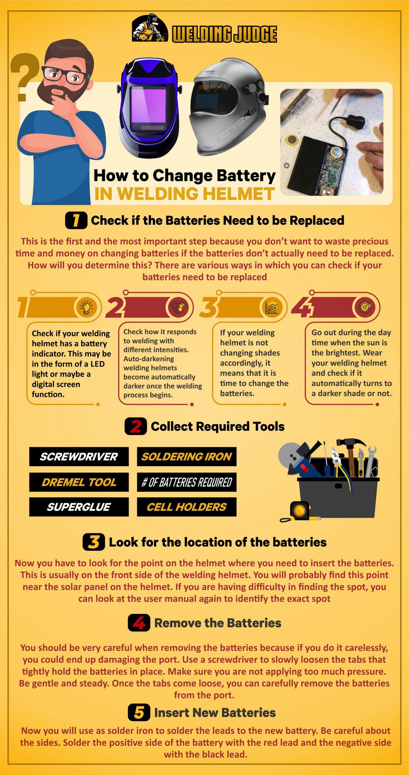 How to Change Battery in Welding Helmet Detailed Infographics