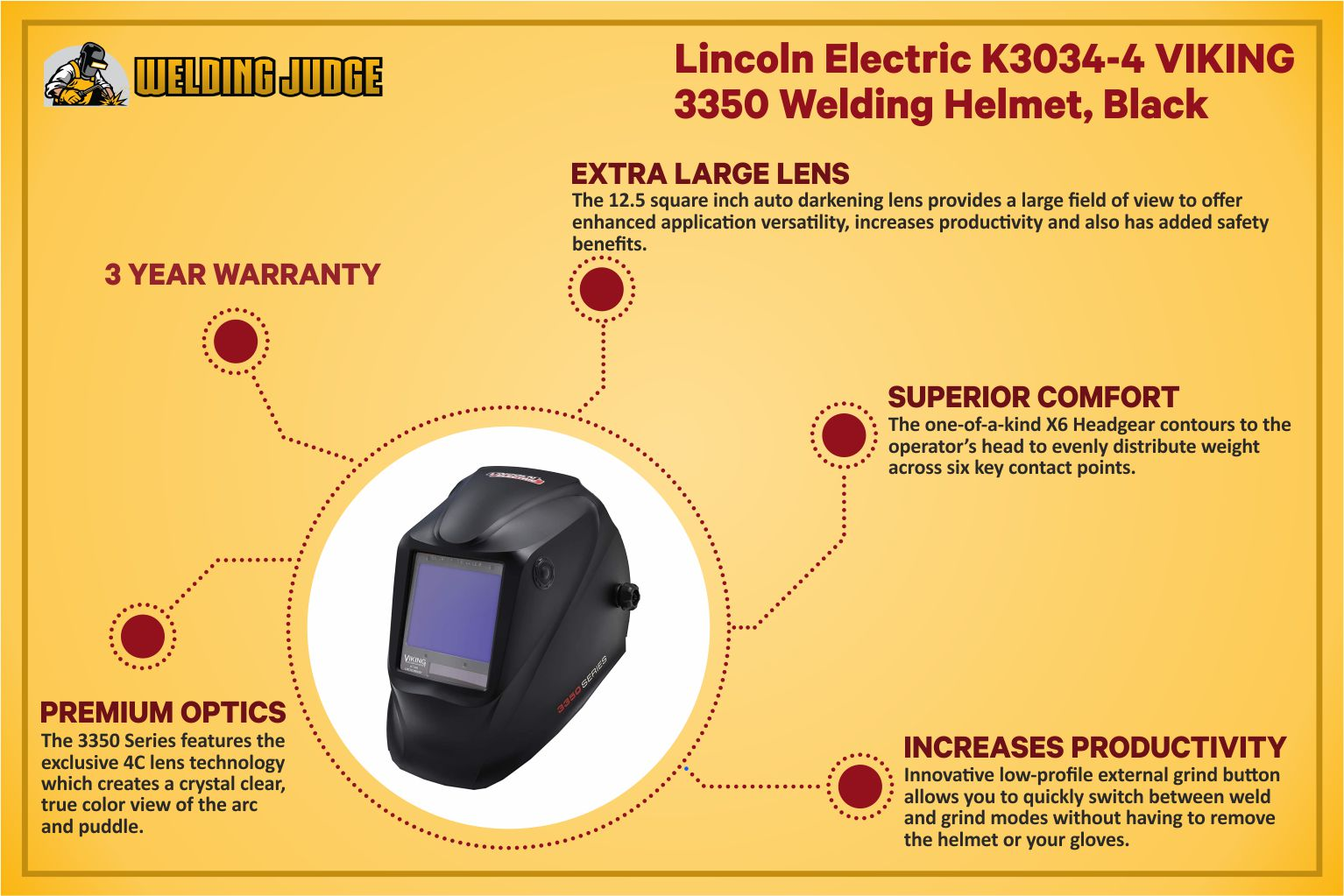Lincoln Electric VIKING 3350 infographic review