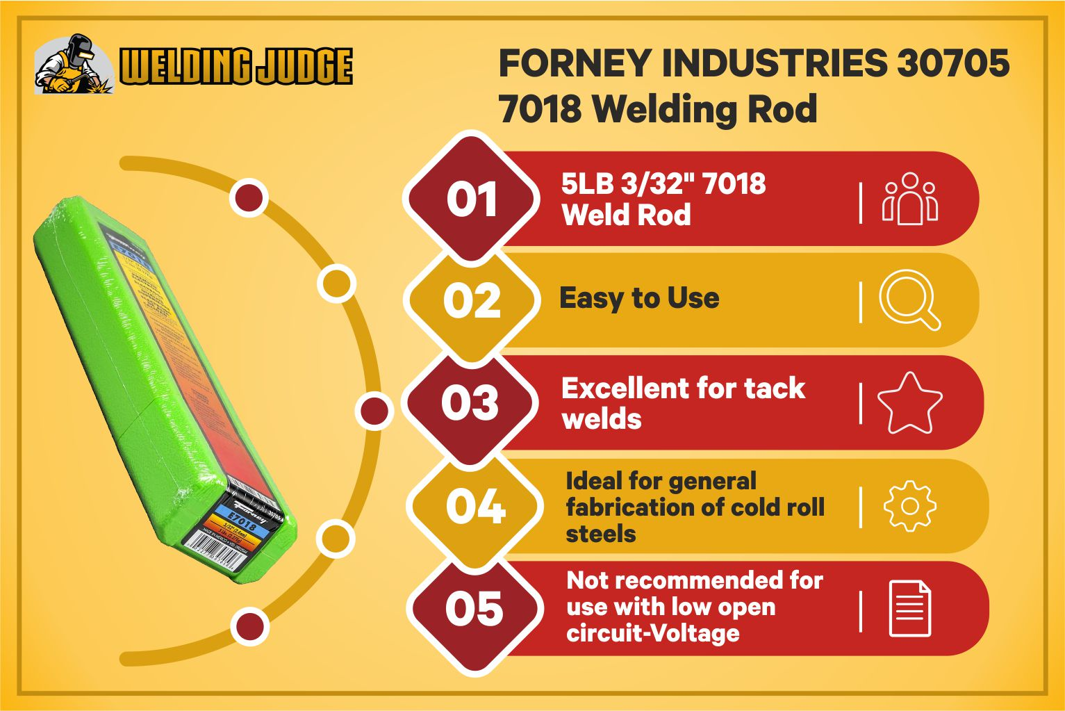 FORNEY INDUSTRIES 30705 7018 Welding Rod infographic