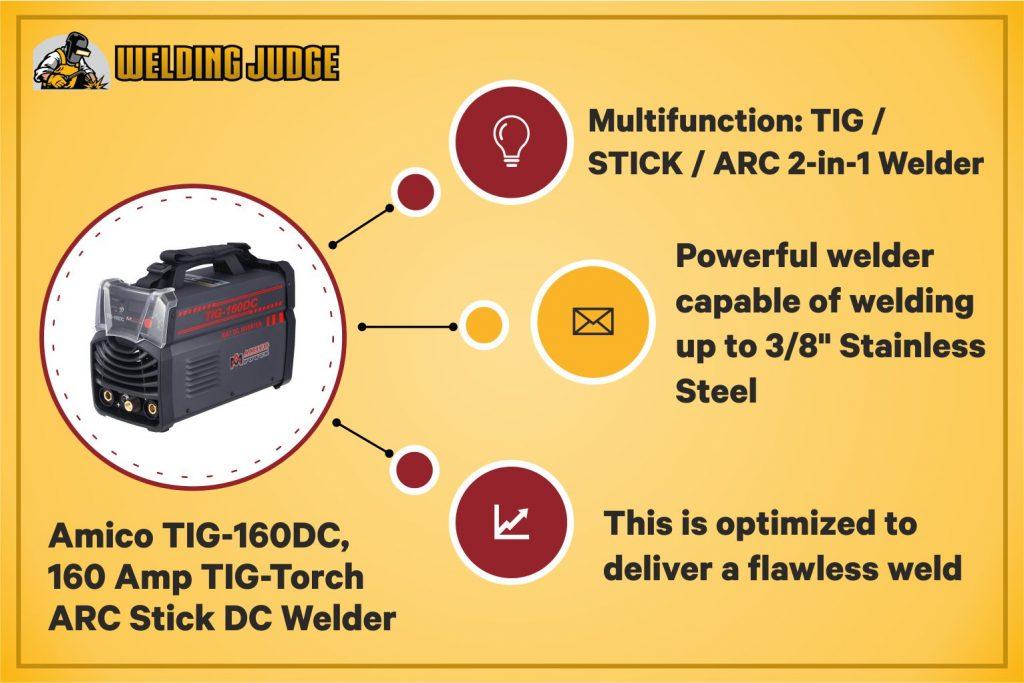 Amico TIG 160 Amp Torch ARC Stick DC Welder infographic