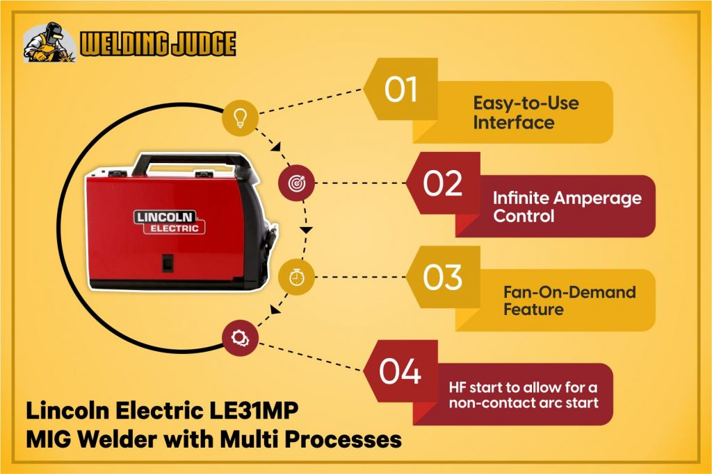Lincoln Electric LE31MP MIG Welder with Multi Processes - Transformer, MIG, Flux-Cored, Arc and TIG, 120V, 80-140 Amp Output, Model Number K3461-1 infographics