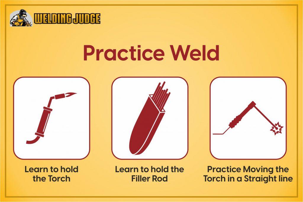 Practice of Welding