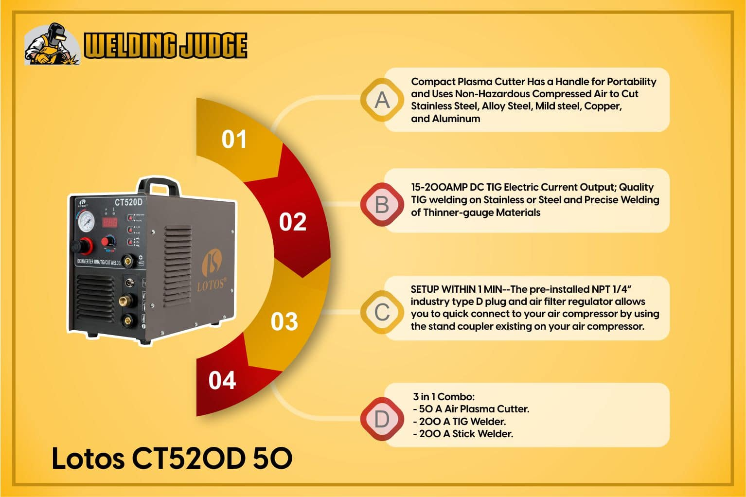 Lotos CT520D 50 - TIG STICK and Plasma Cutter infographic review