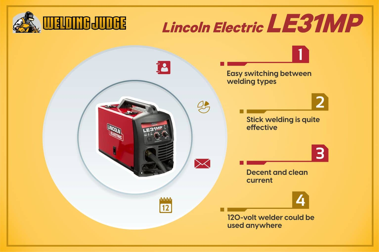 Lincoln Electric LE31MP Infographic Review