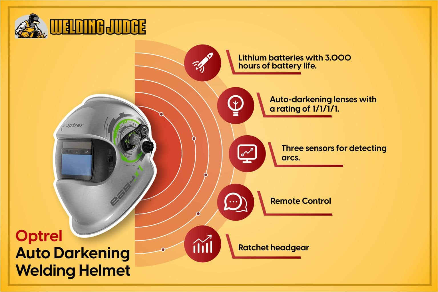 Optrel Auto Darkening Welding Helmet Infographic