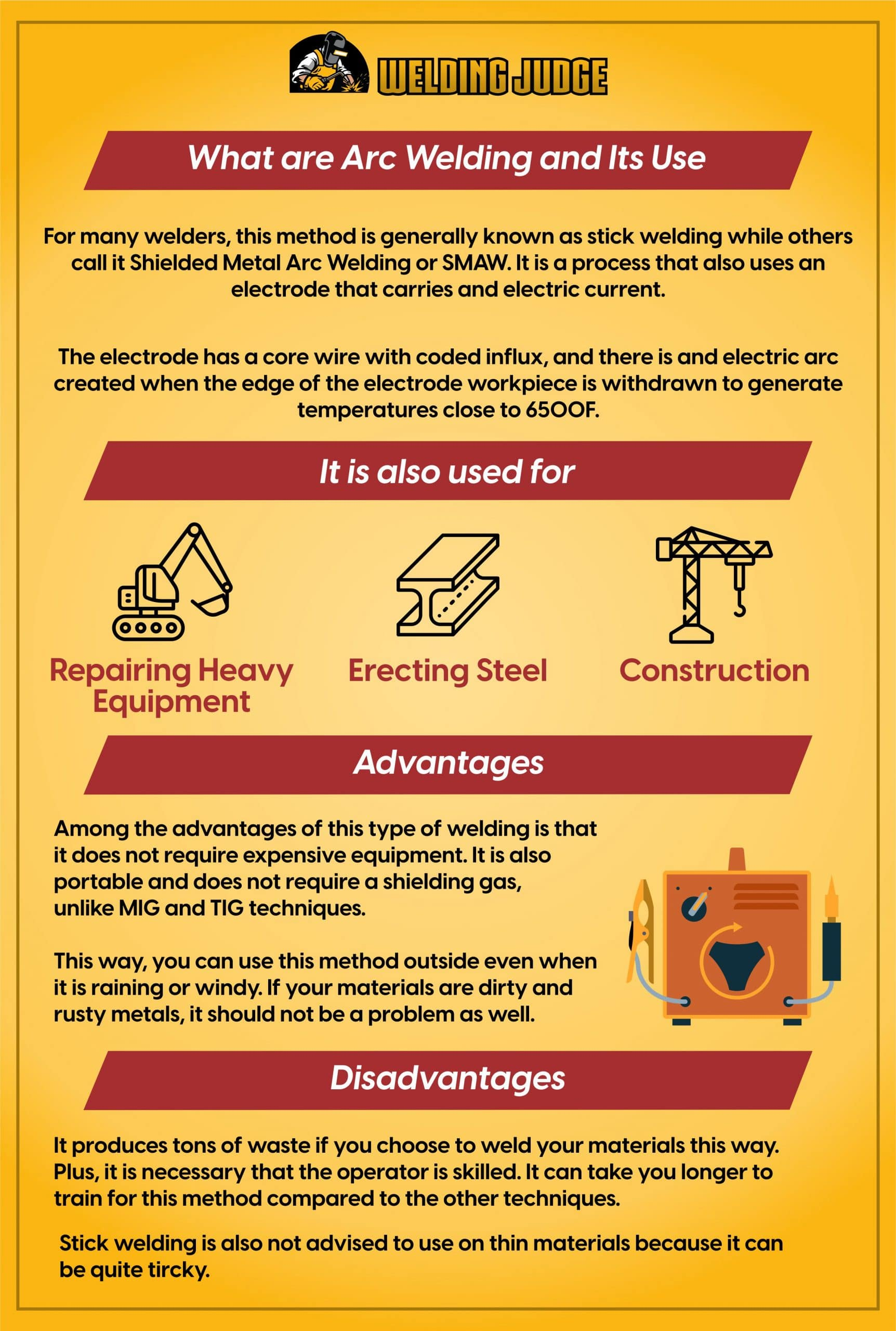What are Arc Welding and Its Use