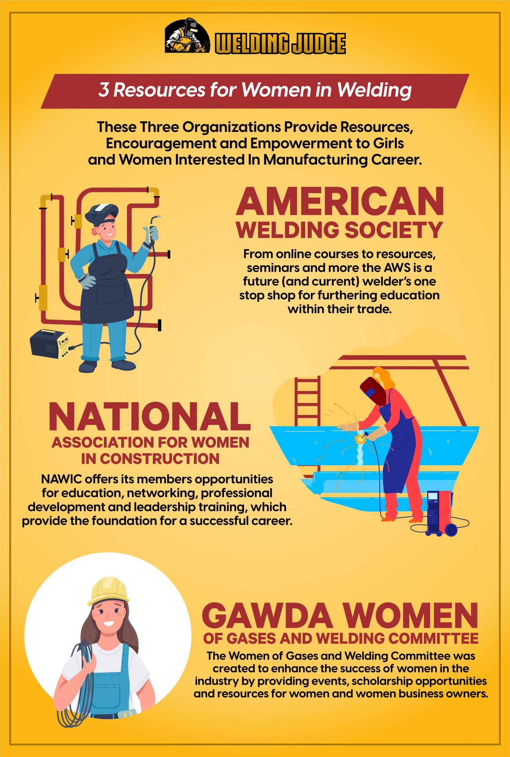 3 Resources for Women in Welding
