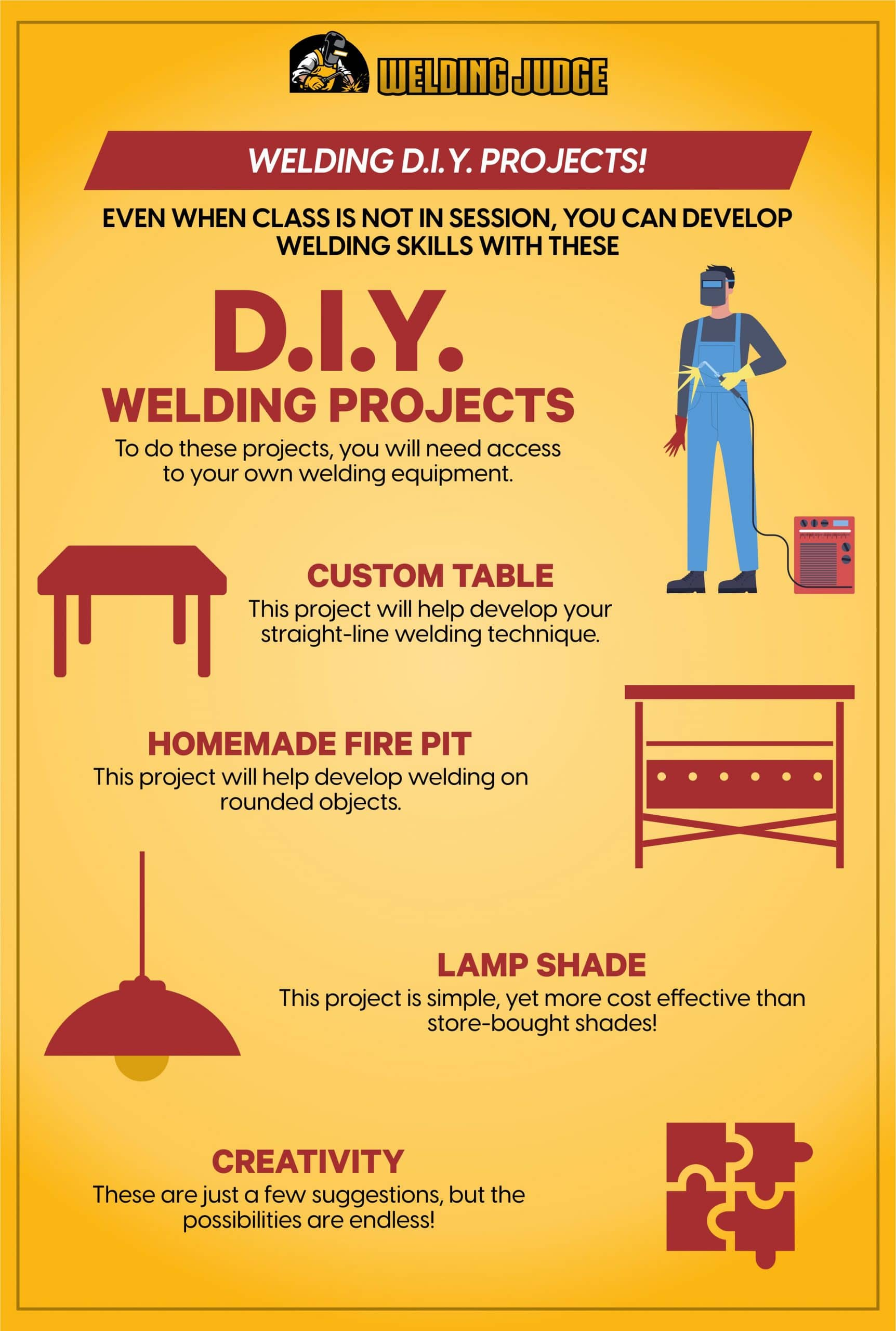 Welding DIY Projects infograph